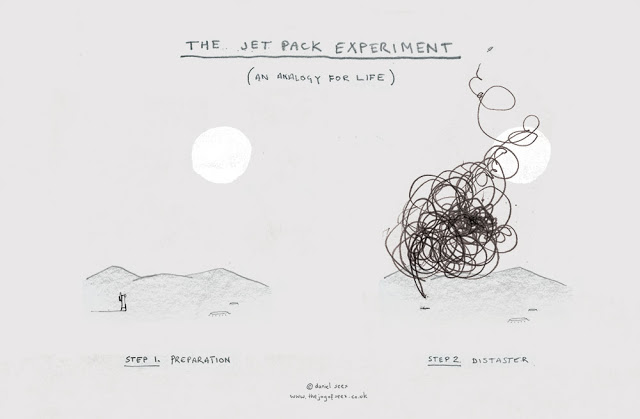 The Jetpack Experiment Artists Blogs