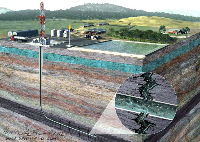 Explaining Fracking