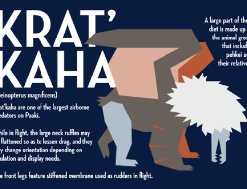 dianeramic: A krat'kaha, another animal from planet Paaki!