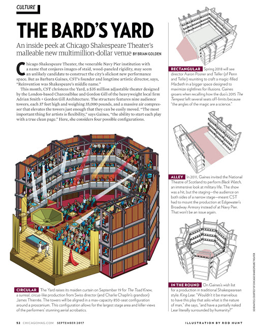 Chicago Shakespeare Theater's The Yard cutaway architectural illustration